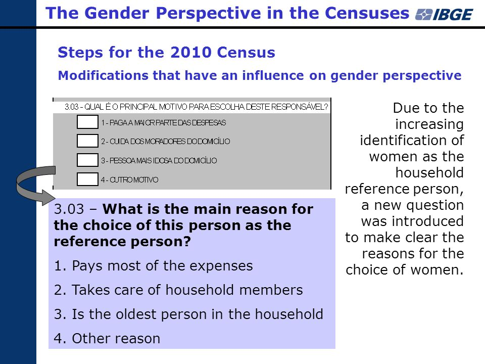 The Gender Perspective in the Censuses Steps for the 2010 Census Modifications that have an influence on gender perspective Due to the increasing iden