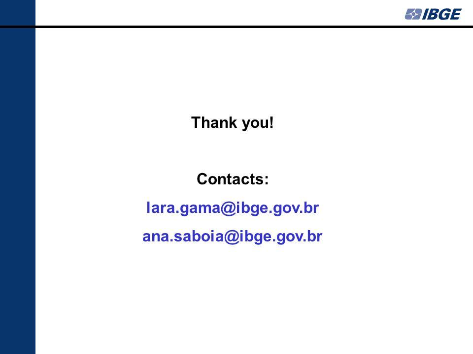 Thank you! Contacts: lara.gama@ibge.gov.br ana.saboia@ibge.gov.br