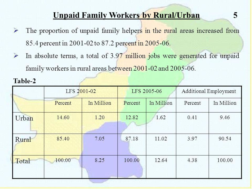 Unpaid Family Workers by Rural/Urban 5 The proportion of unpaid family helpers in the rural areas increased from 85.4 percent in 2001-02 to 87.2 percent in 2005-06.