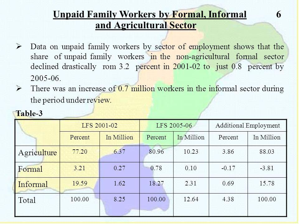 Unpaid Family Workers by Formal, Informal 6 and Agricultural Sector Data on unpaid family workers by sector of employment shows that the share of unpaid family workers in the non-agricultural formal sector declined drastically rom 3.2 percent in 2001-02 to just 0.8 percent by 2005-06.