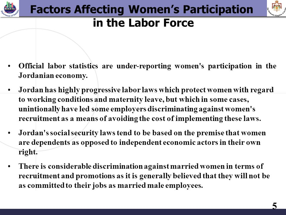 5 Factors Affecting Womens Participation in the Labor Force Official labor statistics are under-reporting women's participation in the Jordanian econo