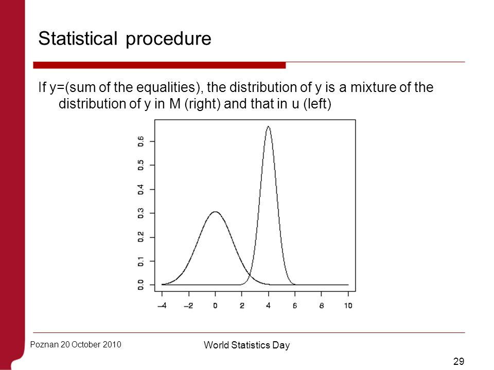 29 Poznan 20 October 2010 World Statistics Day Statistical procedure If y=(sum of the equalities), the distribution of y is a mixture of the distribut