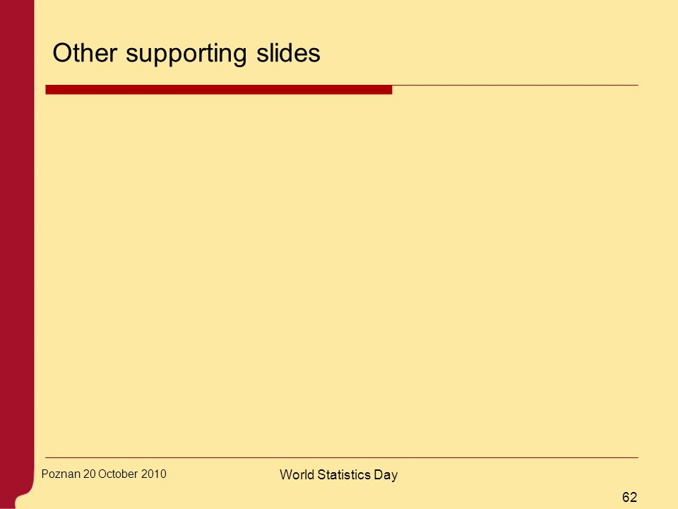 62 Poznan 20 October 2010 World Statistics Day Other supporting slides