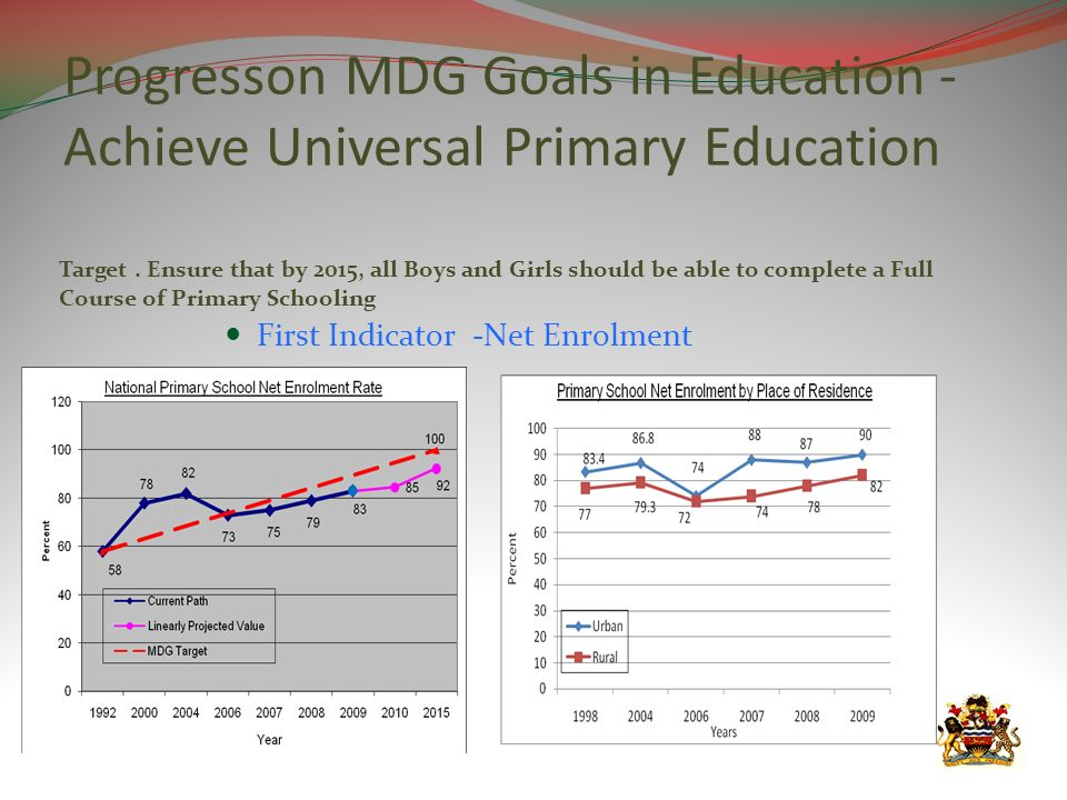 Progresson MDG Goals in Education - Achieve Universal Primary Education Target.