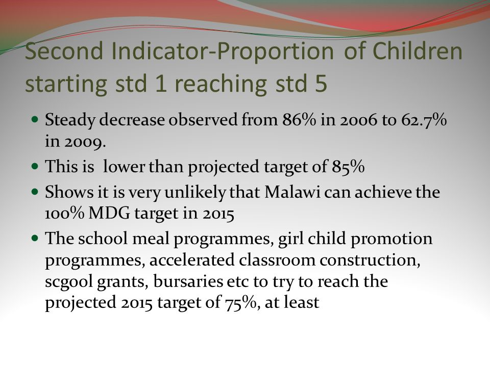 Second Indicator-Proportion of Children starting std 1 reaching std 5 Steady decrease observed from 86% in 2006 to 62.7% in 2009. This is lower than p