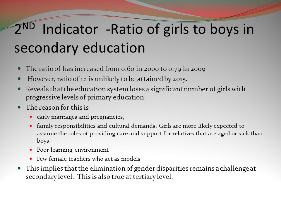 2 ND Indicator -Ratio of girls to boys in secondary education The ratio of has increased from 0.60 in 2000 to 0.79 in 2009 However, ratio of 1:1 is unlikely to be attained by 2015.