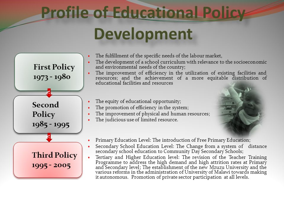 Profile of Educational Policy Development The fulfillment of the specific needs of the labour market, The development of a school curriculum with rele
