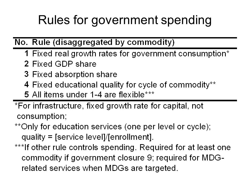 Rules for government spending
