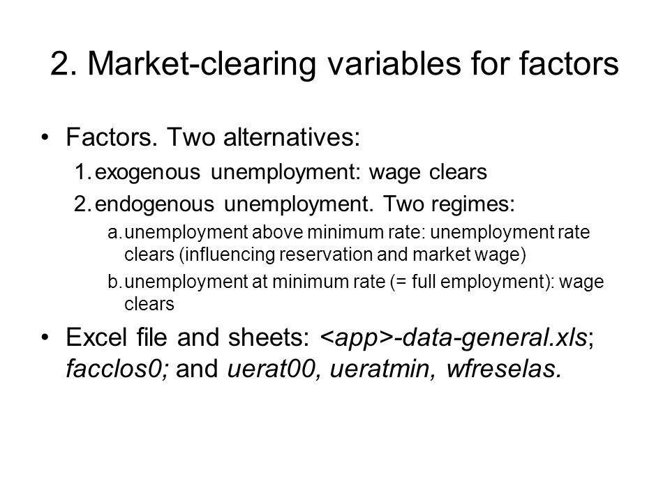 2. Market-clearing variables for factors Factors.
