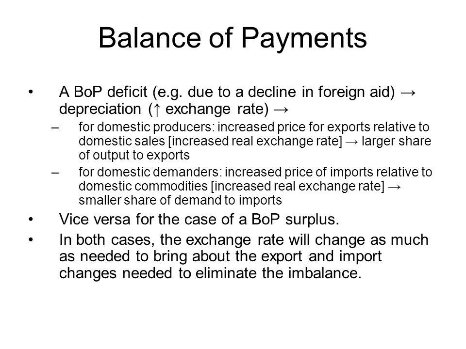 Balance of Payments A BoP deficit (e.g.