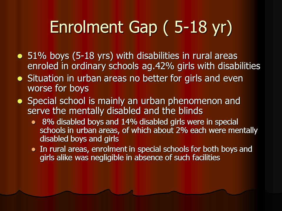Enrolment Gap ( 5-18 yr) 51% boys (5-18 yrs) with disabilities in rural areas enroled in ordinary schools ag.42% girls with disabilities 51% boys (5-18 yrs) with disabilities in rural areas enroled in ordinary schools ag.42% girls with disabilities Situation in urban areas no better for girls and even worse for boys Situation in urban areas no better for girls and even worse for boys Special school is mainly an urban phenomenon and serve the mentally disabled and the blinds Special school is mainly an urban phenomenon and serve the mentally disabled and the blinds 8% disabled boys and 14% disabled girls were in special schools in urban areas, of which about 2% each were mentally disabled boys and girls 8% disabled boys and 14% disabled girls were in special schools in urban areas, of which about 2% each were mentally disabled boys and girls In rural areas, enrolment in special schools for both boys and girls alike was negligible in absence of such facilities In rural areas, enrolment in special schools for both boys and girls alike was negligible in absence of such facilities