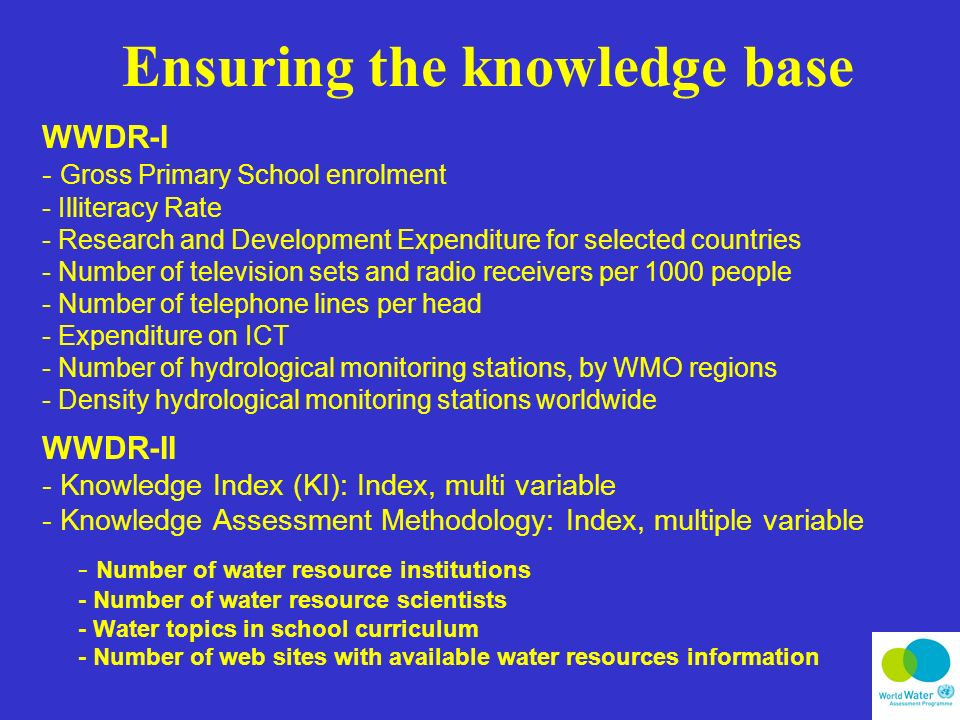 Ensuring the knowledge base WWDR-I - Gross Primary School enrolment - Illiteracy Rate - Research and Development Expenditure for selected countries - Number of television sets and radio receivers per 1000 people - Number of telephone lines per head - Expenditure on ICT - Number of hydrological monitoring stations, by WMO regions - Density hydrological monitoring stations worldwide WWDR-II - Knowledge Index (KI): Index, multi variable - Knowledge Assessment Methodology: Index, multiple variable - Number of water resource institutions - Number of water resource scientists - Water topics in school curriculum - Number of web sites with available water resources information