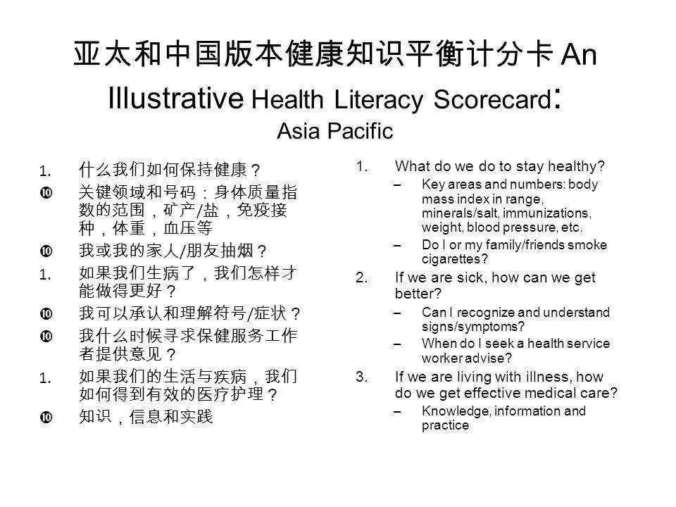 An Illustrative Health Literacy Scorecard : Asia Pacific 1.What do we do to stay healthy.