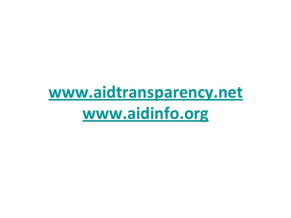 www.aidtransparency.net www.aidinfo.org