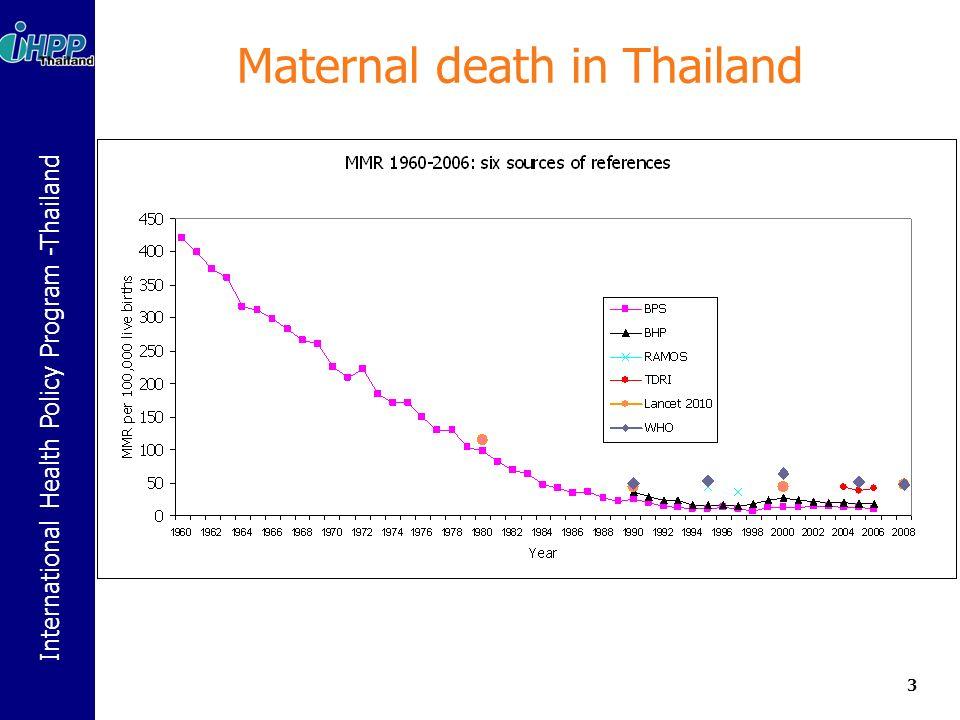 International Health Policy Program -Thailand Maternal death in Thailand 3
