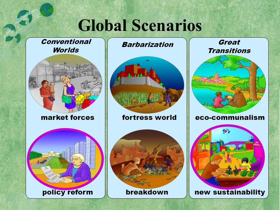 Conventional Worlds Barbarization Great Transitions Global Scenarios policy reform market forces breakdown fortress world new sustainability eco-communalism