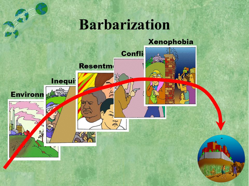 Barbarization Environment Inequity Resentment Conflict Xenophobia