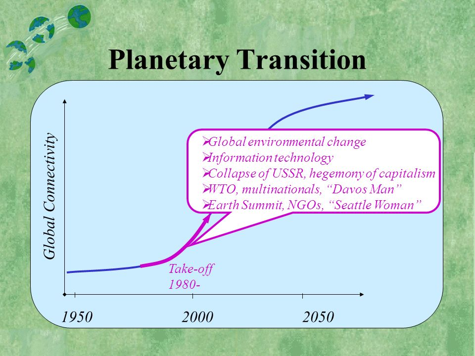 Global Connectivity 1950 2000 2050 Take-off 1980- Planetary Transition Global environmental change Information technology Collapse of USSR, hegemony of capitalism WTO, multinationals, Davos Man Earth Summit, NGOs, Seattle Woman