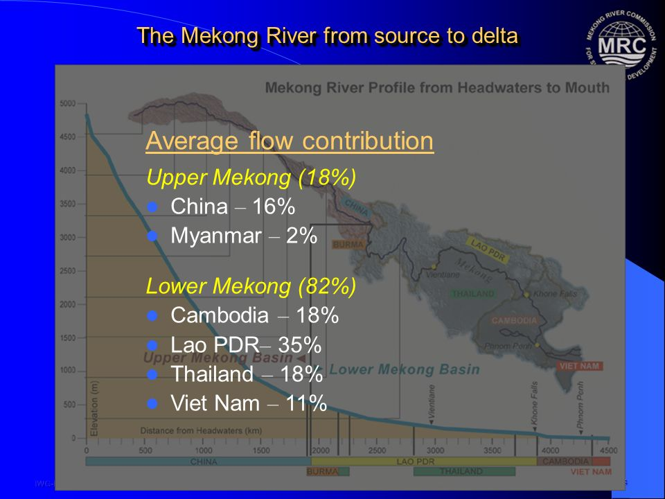 Ulf Hedlund, MRC SecretariatIWG-Env International Work Session on Water Statistics, Vienna, June 20-22, 2005 4 The Mekong River from source to delta Average flow contribution Upper Mekong (18%) China – 16% Myanmar – 2% Lower Mekong (82%) Cambodia – 18% Lao PDR – 35% Thailand – 18% Viet Nam – 11%
