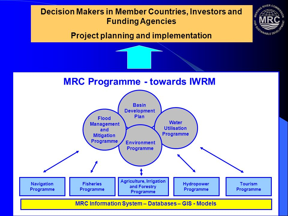 Ulf Hedlund, MRC SecretariatIWG-Env International Work Session on Water Statistics, Vienna, June 20-22, 2005 9 MRC Information System – Databases – GIS - Models Basin Development Plan Water Utilisation Programme Environment Programme Flood Management and Mitigation Programme Decision Makers in Member Countries, Investors and Funding Agencies Project planning and implementation Navigation Programme Fisheries Programme Agriculture, Irrigation and Forestry Programme Tourism Programme Hydropower Programme MRC Programme - towards IWRM
