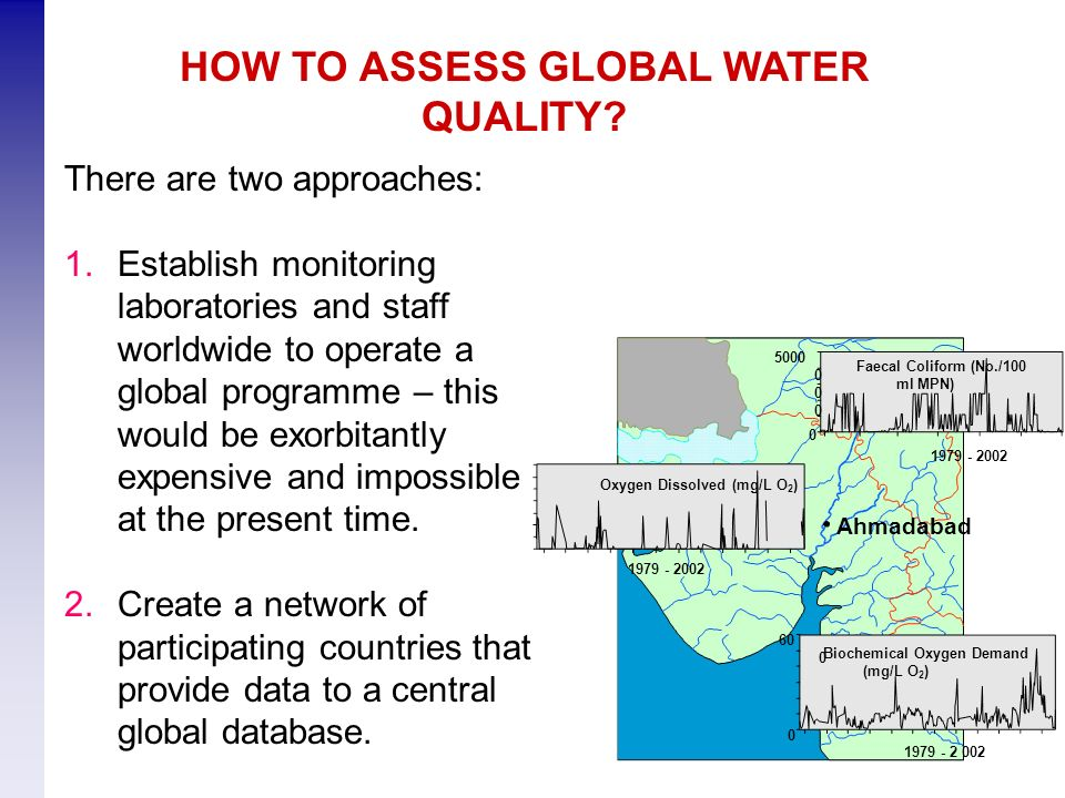 4 Core Activities 1.A global inland water quality database and international network.