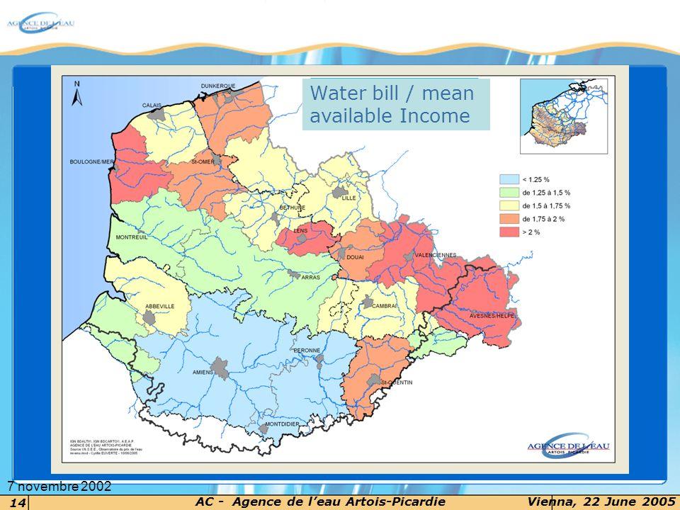 14 AC - Agence de leau Artois-PicardieVienna, 22 June 2005 7 novembre 2002 Water bill / mean available Income