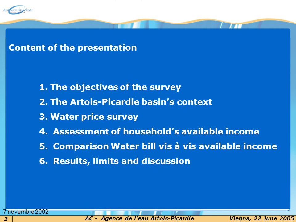 2 AC - Agence de leau Artois-PicardieVienna, 22 June 2005 7 novembre 2002 Content of the presentation 1.The objectives of the survey 2.The Artois-Picardie basins context 3.Water price survey 4.