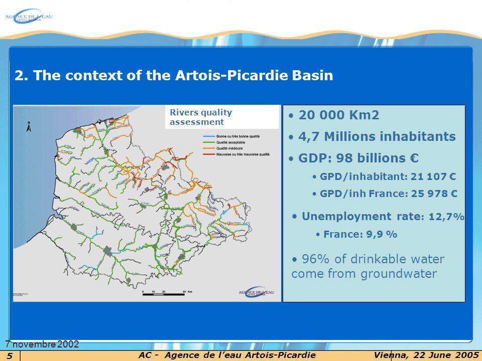 5 AC - Agence de leau Artois-PicardieVienna, 22 June 2005 7 novembre 2002 2. The context of the Artois-Picardie Basin 20 000 Km2 4,7 Millions inhabita
