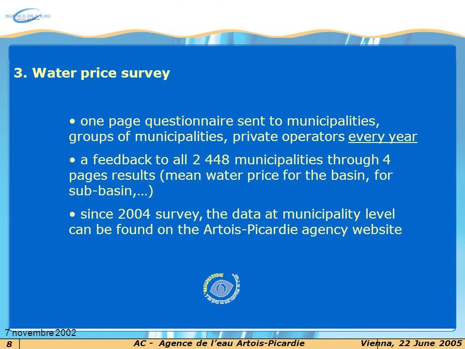 8 AC - Agence de leau Artois-PicardieVienna, 22 June 2005 7 novembre 2002 3. Water price survey one page questionnaire sent to municipalities, groups