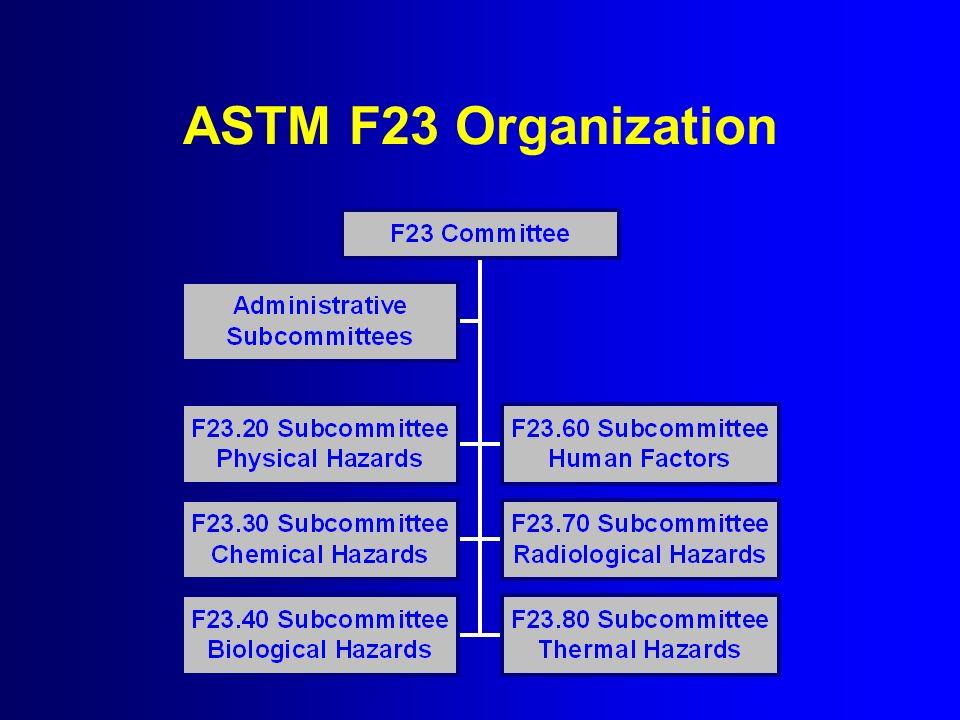 ASTM F23 Organization