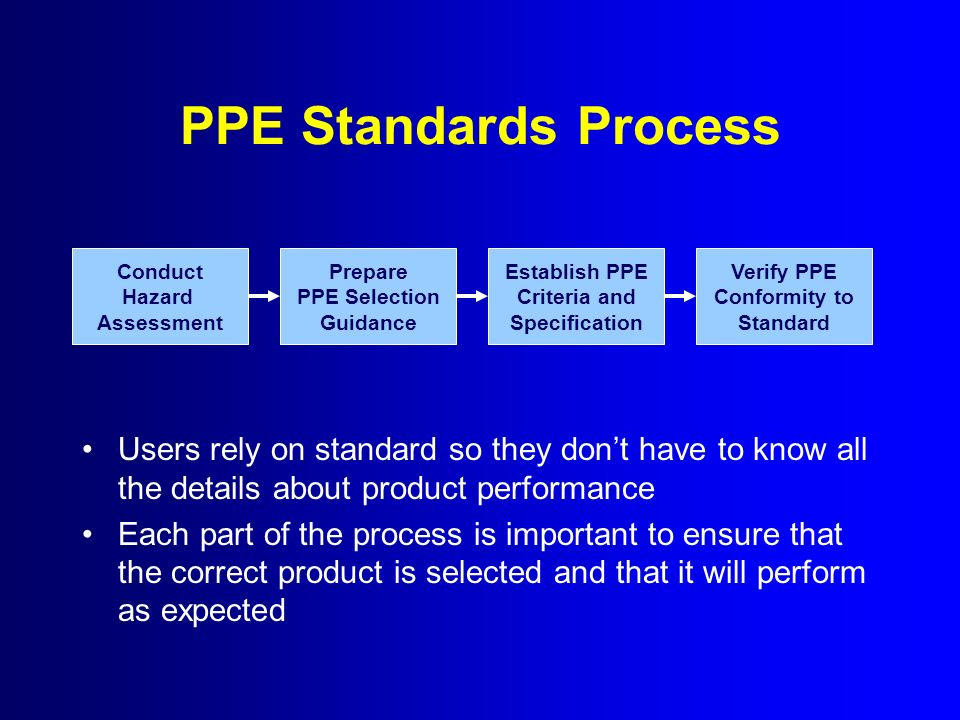 PPE Standards Process Users rely on standard so they dont have to know all the details about product performance Each part of the process is important to ensure that the correct product is selected and that it will perform as expected Conduct Hazard Assessment Prepare PPE Selection Guidance Establish PPE Criteria and Specification Verify PPE Conformity to Standard
