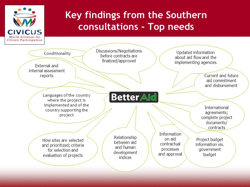 Key findings from the Southern consultations - Top needs Conditionality Languages of the country where the project is implemented and of the country s