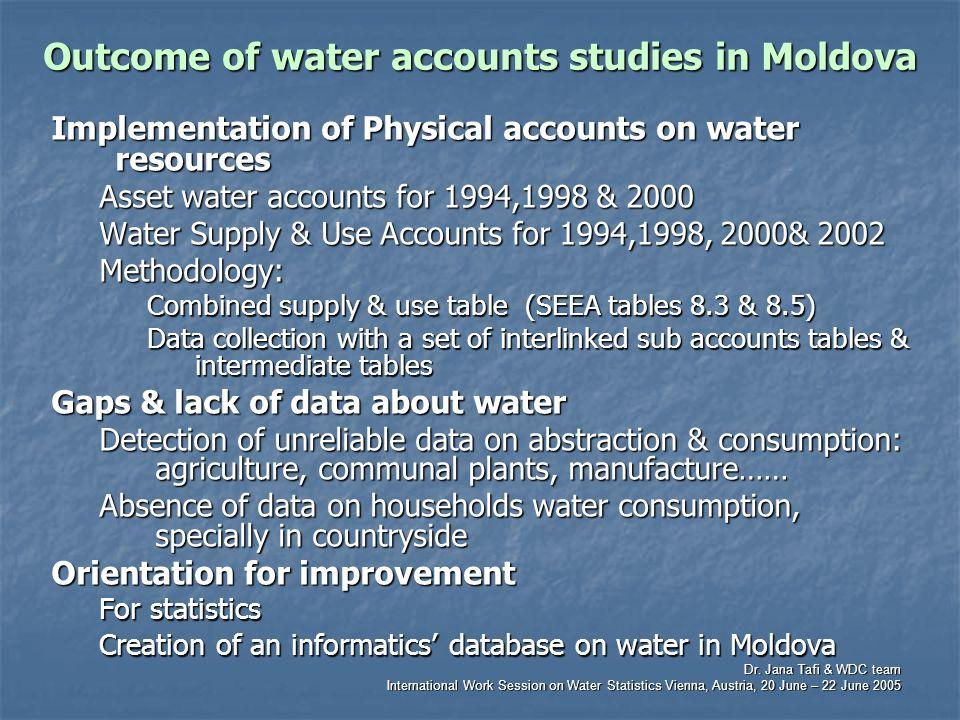Dr. Jana Tafi & WDC team International Work Session on Water Statistics Vienna, Austria, 20 June – 22 June 2005 Outcome of water accounts studies in M