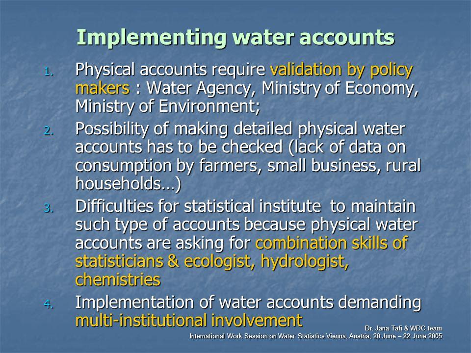 Dr. Jana Tafi & WDC team International Work Session on Water Statistics Vienna, Austria, 20 June – 22 June 2005 Implementing water accounts 1. Physica