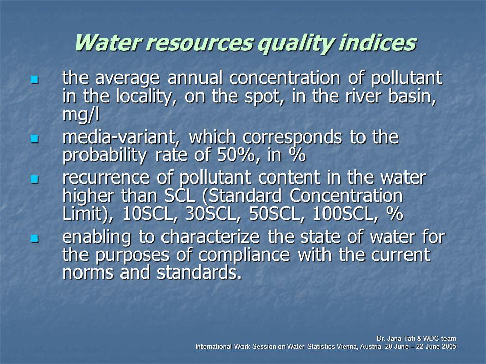 Dr. Jana Tafi & WDC team International Work Session on Water Statistics Vienna, Austria, 20 June – 22 June 2005 Water resources quality indices the av