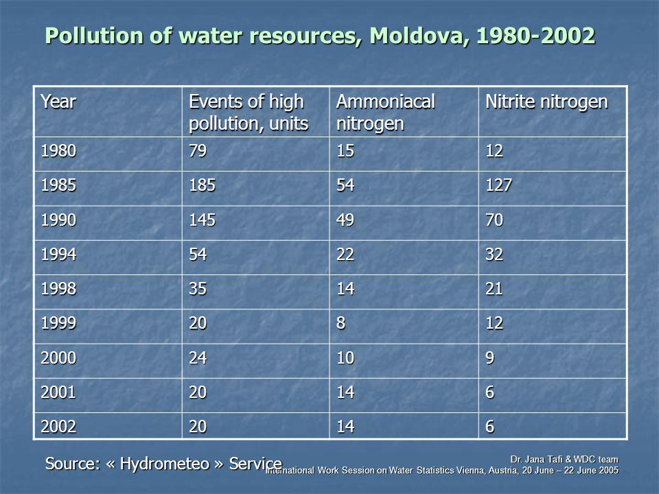 Dr. Jana Tafi & WDC team International Work Session on Water Statistics Vienna, Austria, 20 June – 22 June 2005 Pollution of water resources, Moldova,
