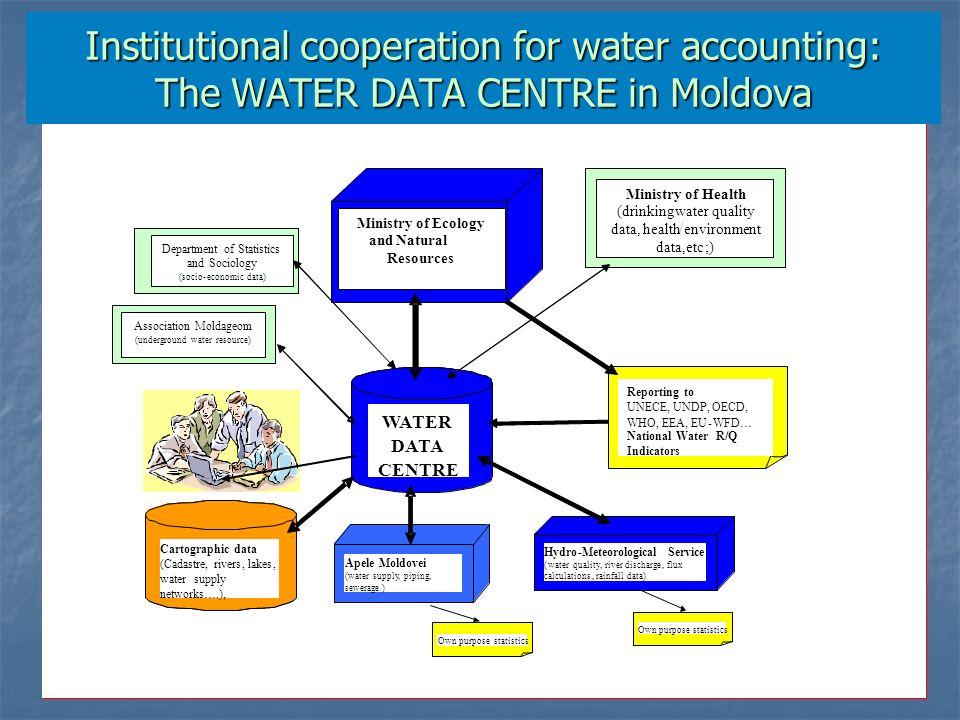 Dr. Jana Tafi & WDC team International Work Session on Water Statistics Vienna, Austria, 20 June – 22 June 2005 WaterData Centre Cartographicdata (Cad