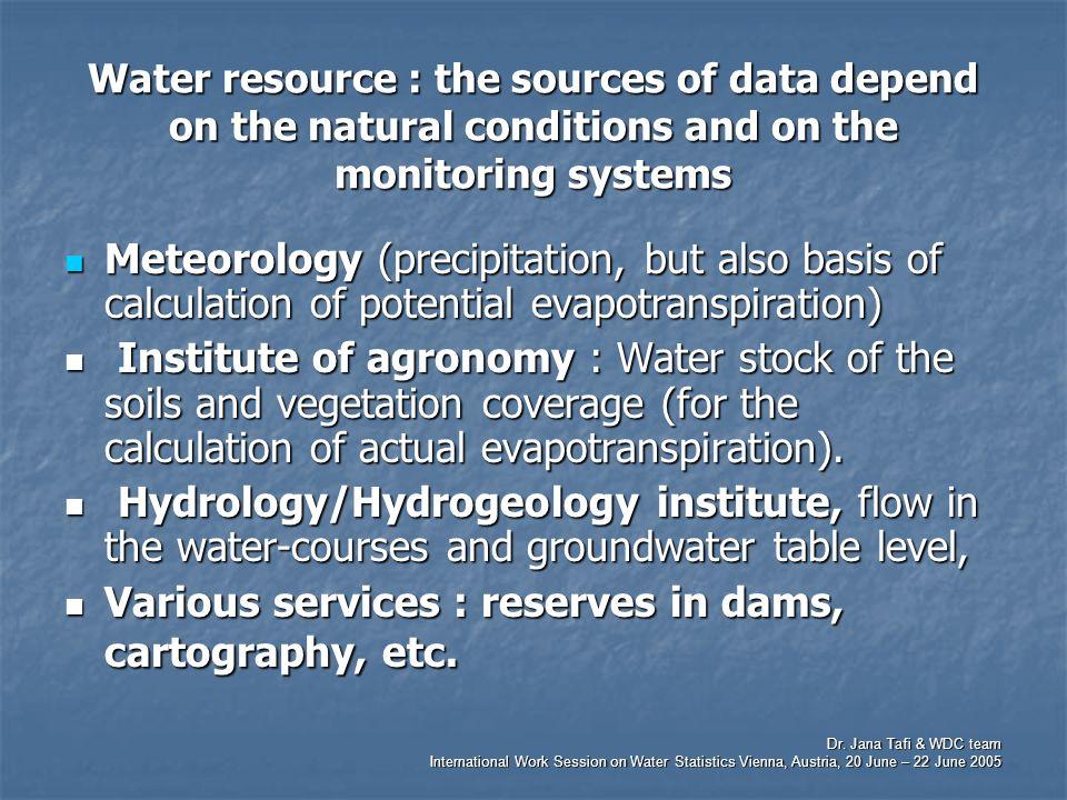 Dr. Jana Tafi & WDC team International Work Session on Water Statistics Vienna, Austria, 20 June – 22 June 2005 Water resource : the sources of data d