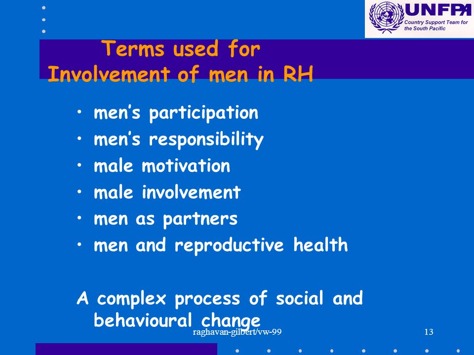 raghavan-gilbert/vw-9913 Terms used for Involvement of men in RH mens participation mens responsibility male motivation male involvement men as partne