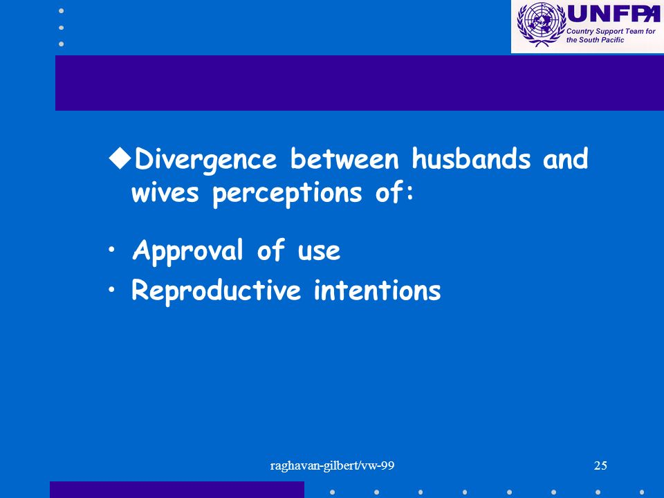 raghavan-gilbert/vw-9925 uDivergence between husbands and wives perceptions of: Approval of use Reproductive intentions