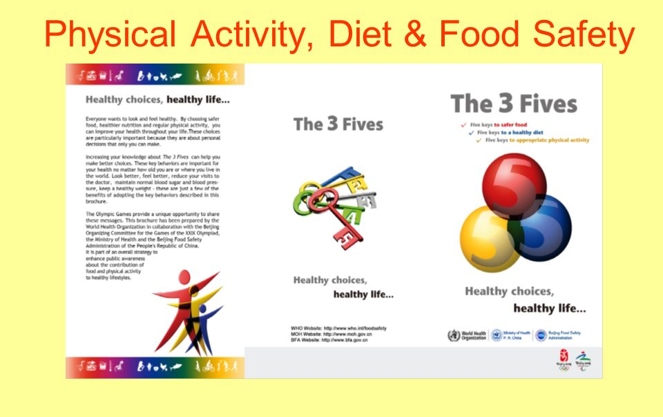 Physical Activity, Diet & Food Safety