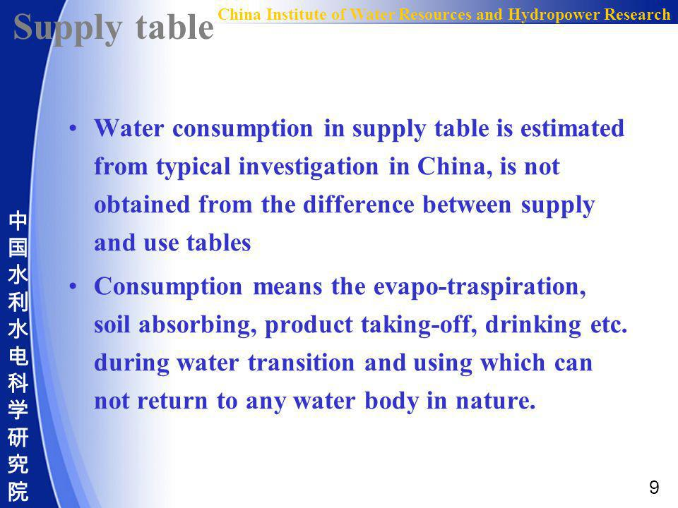 9 China Institute of Water Resources and Hydropower Research Water consumption in supply table is estimated from typical investigation in China, is no