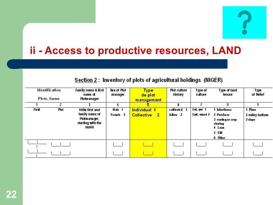 22 ii - Access to productive resources, LAND
