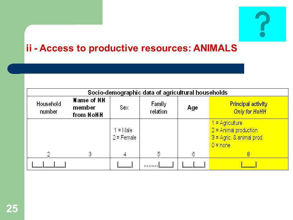 25 ii - Access to productive resources: ANIMALS