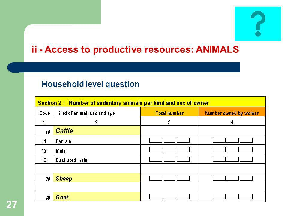 28 Source: RGAC 2004-2007, Niger Sedentary animals / type of animal / sex of owner, Niger DATA