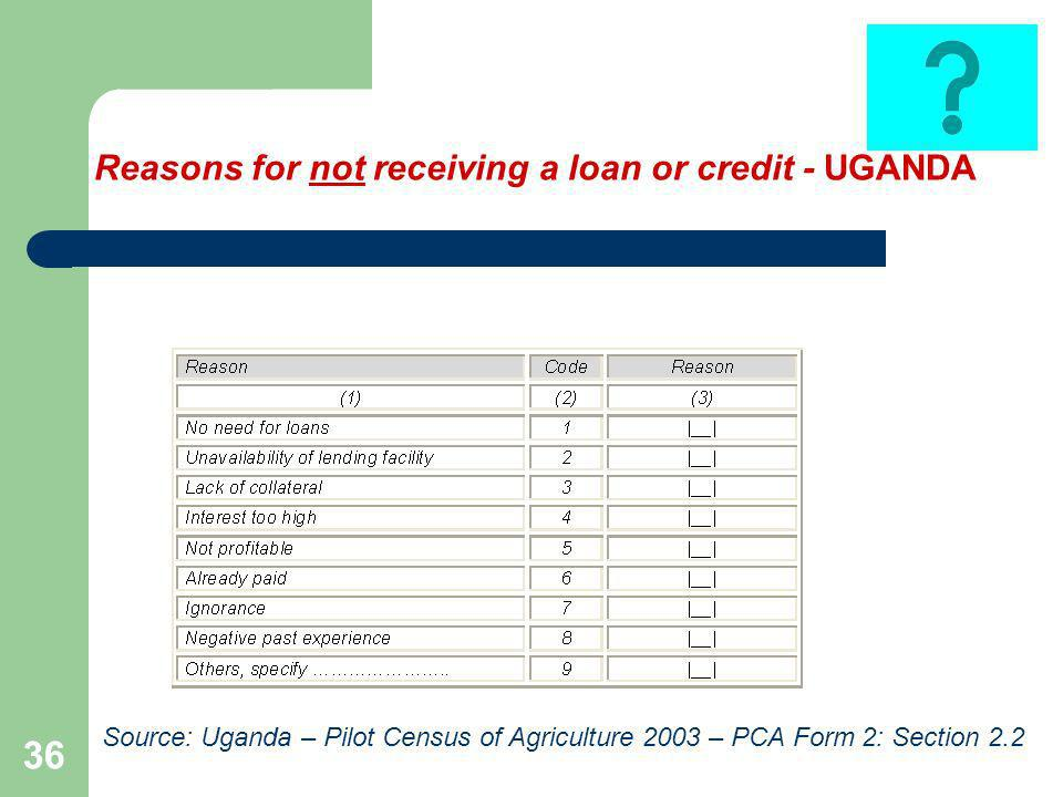 36 Reasons for not receiving a loan or credit - UGANDA Source: Uganda – Pilot Census of Agriculture 2003 – PCA Form 2: Section 2.2