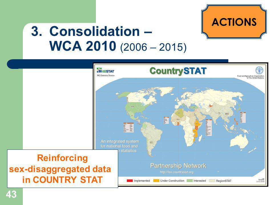 43 3.Consolidation – WCA 2010 (2006 – 2015) ACTIONS Reinforcing sex-disaggregated data in COUNTRY STAT