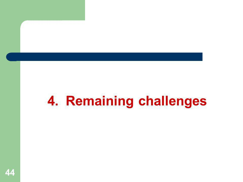 44 4.Remaining challenges