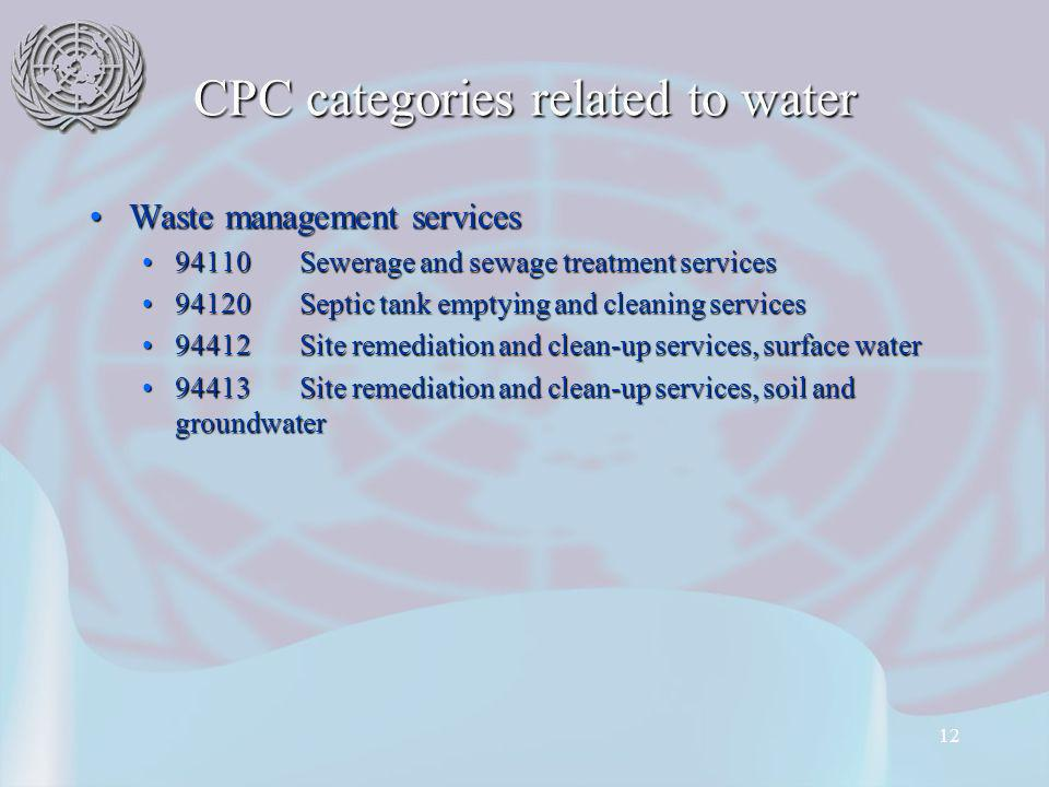 12 CPC categories related to water Waste management servicesWaste management services 94110Sewerage and sewage treatment services94110Sewerage and sewage treatment services 94120Septic tank emptying and cleaning services94120Septic tank emptying and cleaning services 94412Site remediation and clean-up services, surface water94412Site remediation and clean-up services, surface water 94413Site remediation and clean-up services, soil and groundwater94413Site remediation and clean-up services, soil and groundwater