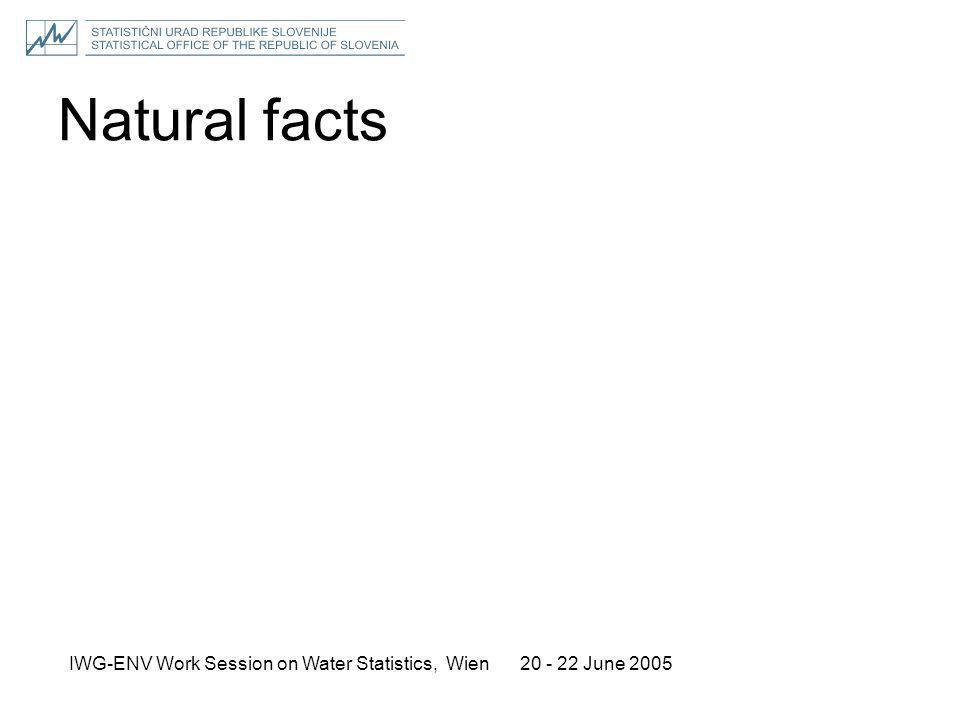 20 - 22 June 2005IWG-ENV Work Session on Water Statistics, Wien